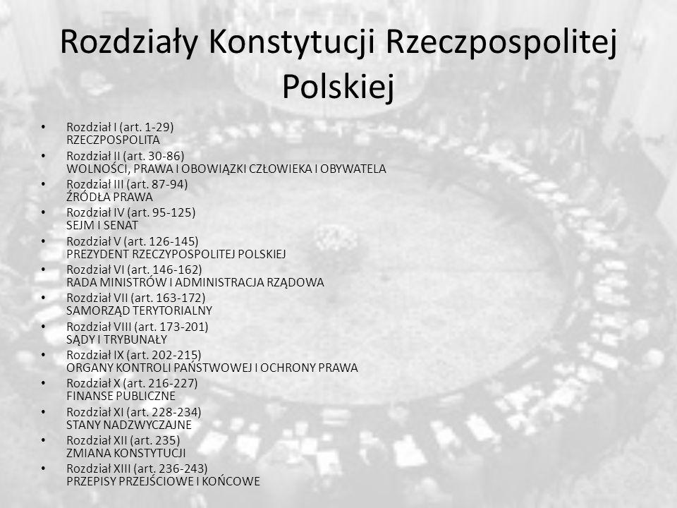 Rozdziały Konstytucji Rzeczpospolitej Polskiej Rozdział I (art. 1-29) RZECZPOSPOLITA Rozdział II (art. 30-86) WOLNOŚCI, PRAWA I OBOWIĄZKI CZŁOWIEKA I