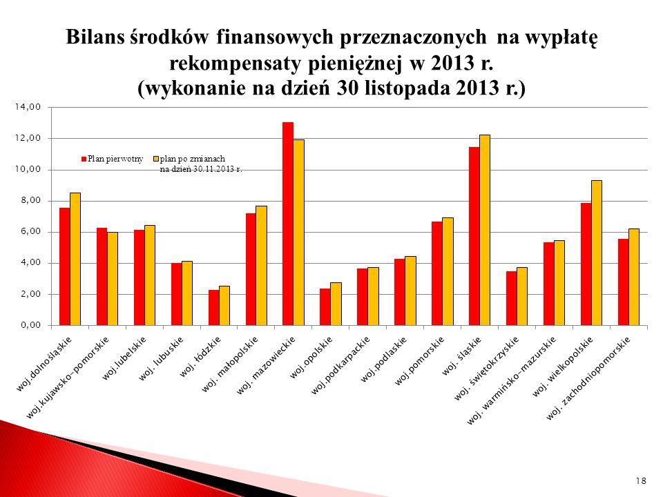 Bilans środków finansowych przeznaczonych na wypłatę rekompensaty pieniężnej w 2013 r. (wykonanie na dzień 30 listopada 2013 r.) 18