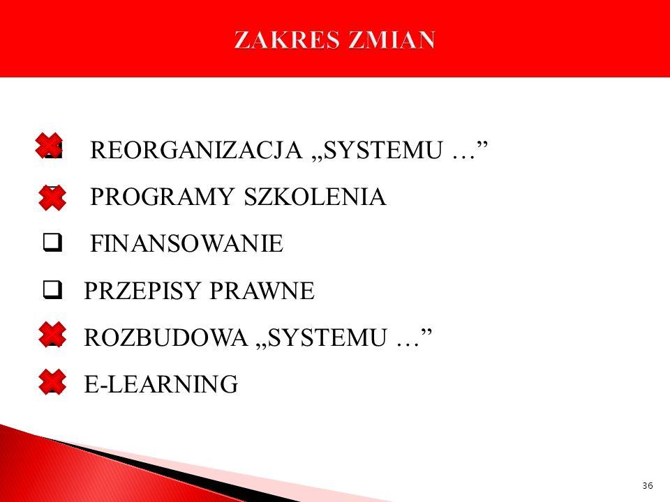 REORGANIZACJA SYSTEMU … PROGRAMY SZKOLENIA FINANSOWANIE PRZEPISY PRAWNE ROZBUDOWA SYSTEMU … E-LEARNING 36