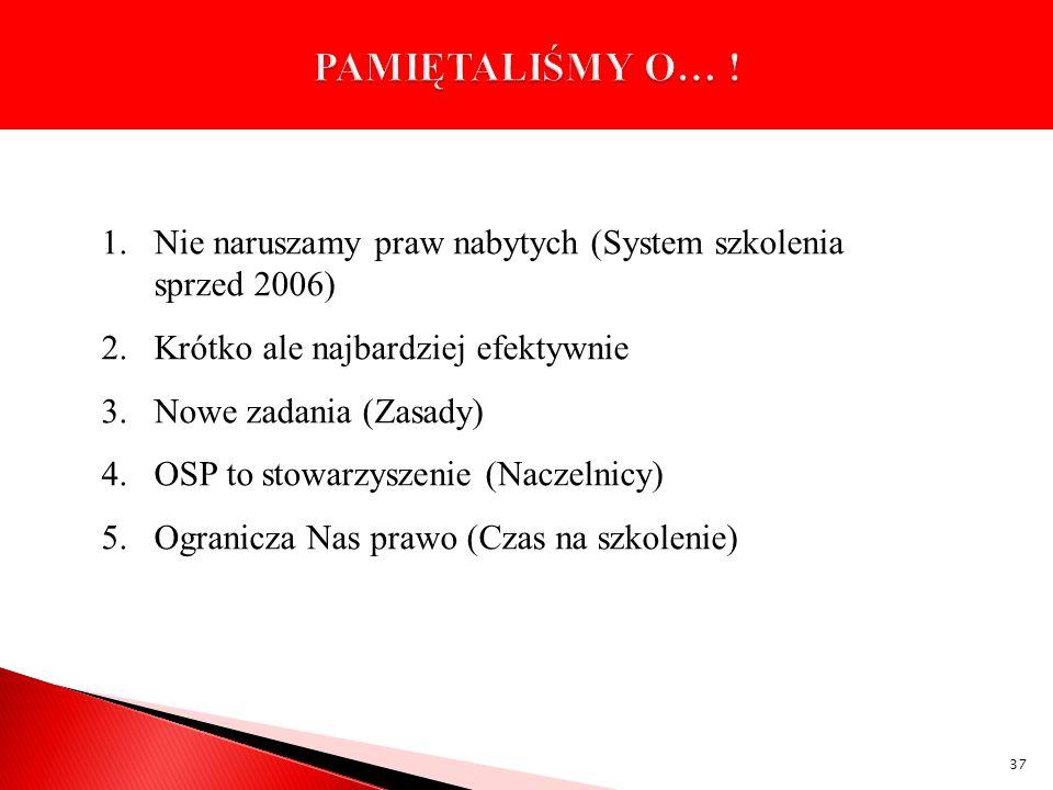 1.Nie naruszamy praw nabytych (System szkolenia sprzed 2006) 2.Krótko ale najbardziej efektywnie 3.Nowe zadania (Zasady) 4.OSP to stowarzyszenie (Nacz