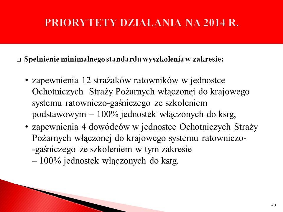 Spełnienie minimalnego standardu wyszkolenia w zakresie: zapewnienia 12 strażaków ratowników w jednostce Ochotniczych Straży Pożarnych włączonej do kr