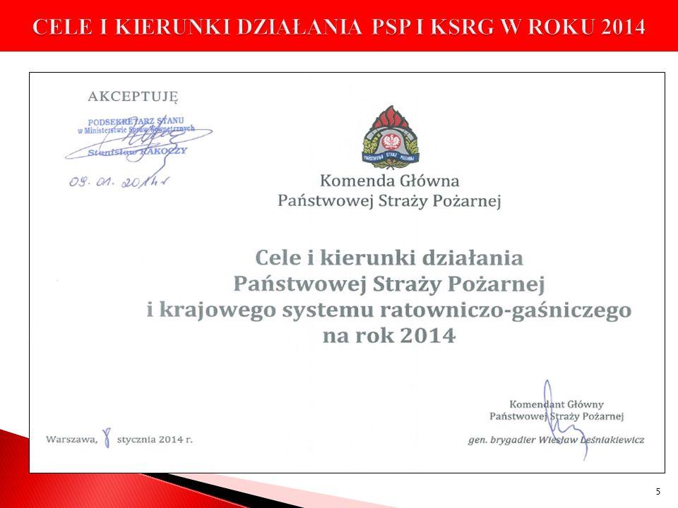 CELE I KIERUNKI DZIAŁANIA PSP I KSRG W ROKU 2014 5