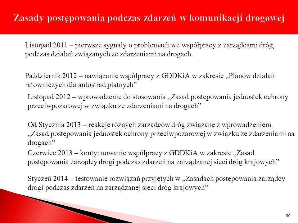 Zasady postępowania podczas zdarzeń w komunikacji drogowej Listopad 2012 – wprowadzenie do stosowania Zasad postępowania jednostek ochrony przeciwpoża