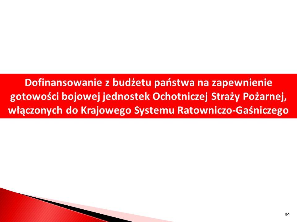 Dofinansowanie z budżetu państwa na zapewnienie gotowości bojowej jednostek Ochotniczej Straży Pożarnej, włączonych do Krajowego Systemu Ratowniczo-Ga