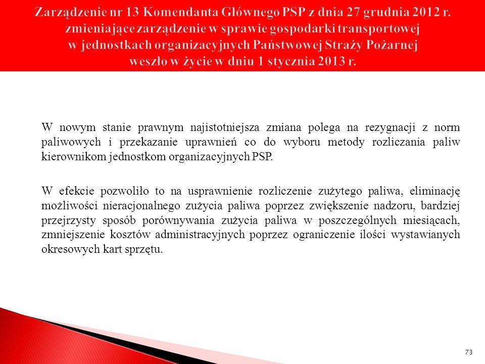 Zarządzenie nr 13 Komendanta Głównego PSP z dnia 27 grudnia 2012 r. zmieniające zarządzenie w sprawie gospodarki transportowej w jednostkach organizac