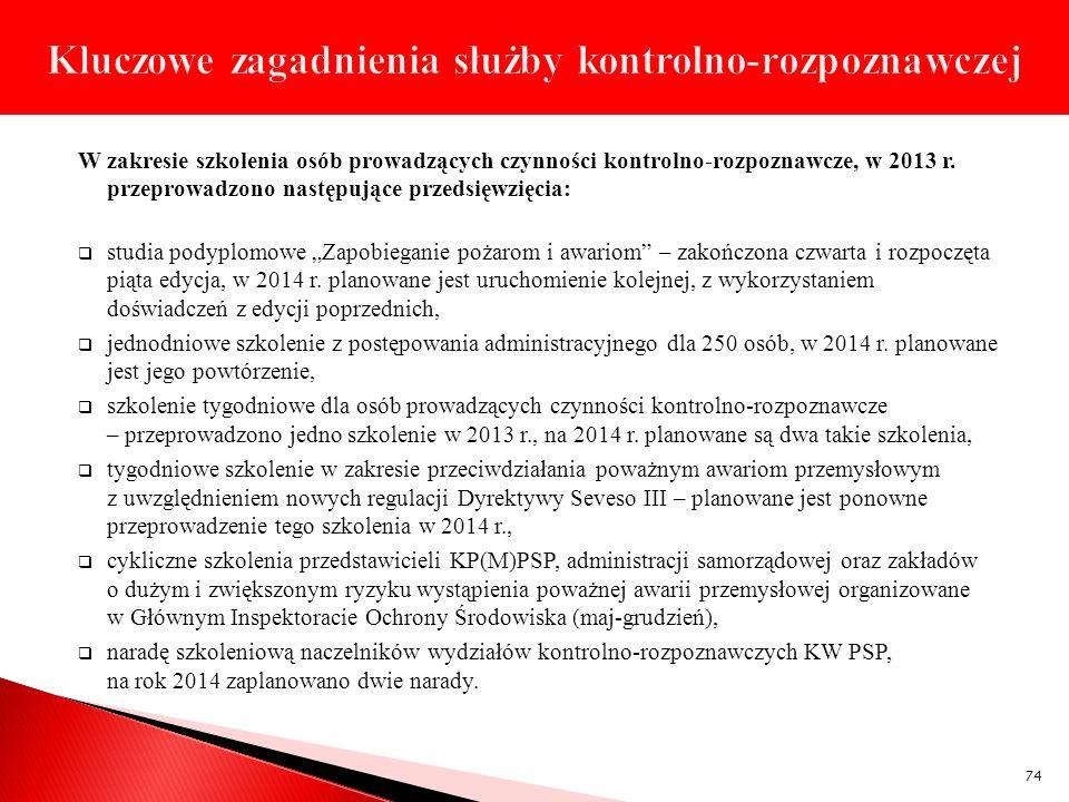 W zakresie szkolenia osób prowadzących czynności kontrolno-rozpoznawcze, w 2013 r. przeprowadzono następujące przedsięwzięcia: studia podyplomowe Zapo