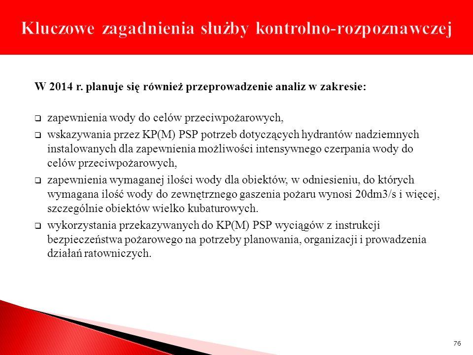 W 2014 r. planuje się również przeprowadzenie analiz w zakresie: zapewnienia wody do celów przeciwpożarowych, wskazywania przez KP(M) PSP potrzeb doty