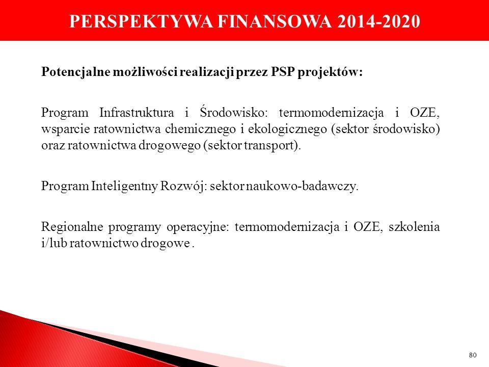 PERSPEKTYWA FINANSOWA 2014-2020 Potencjalne możliwości realizacji przez PSP projektów: Program Infrastruktura i Środowisko: termomodernizacja i OZE, w