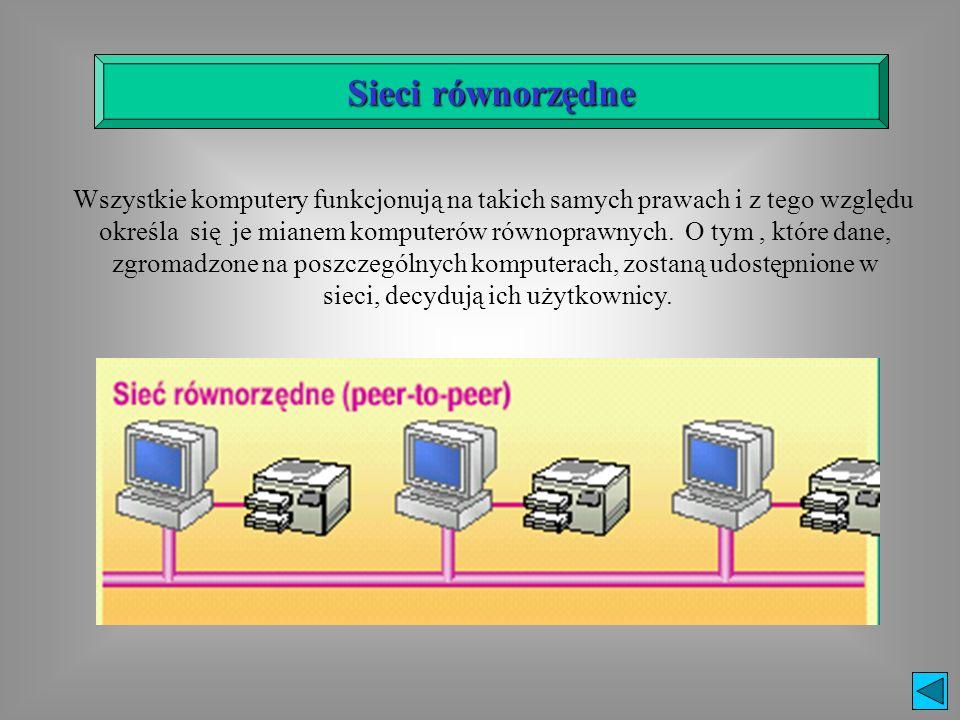 Wszystkie komputery funkcjonują na takich samych prawach i z tego względu określa się je mianem komputerów równoprawnych. O tym, które dane, zgromadzo