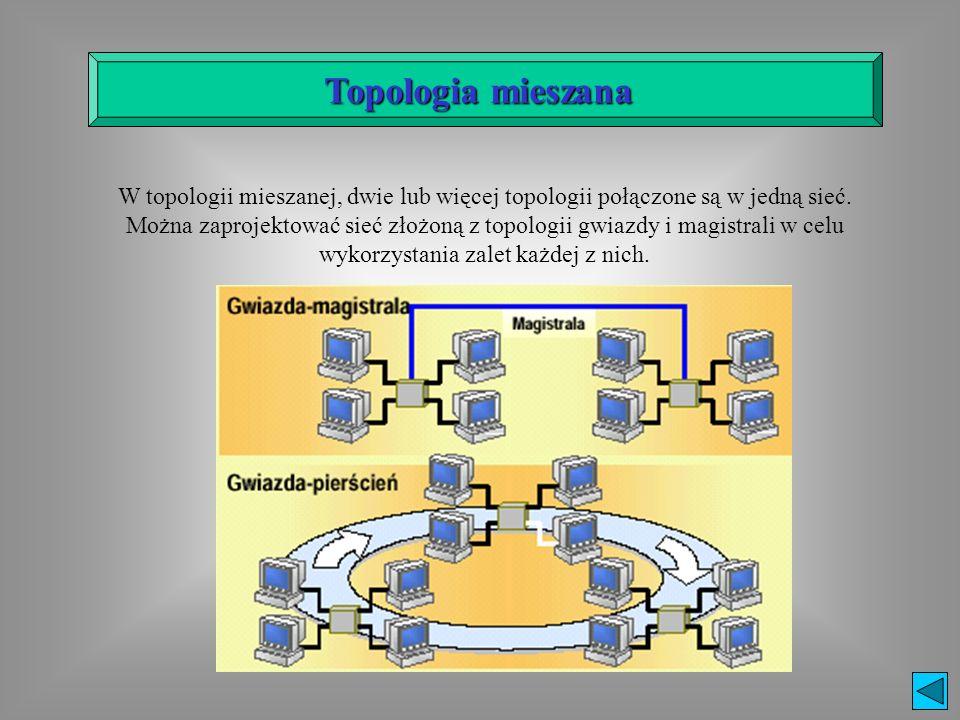 W topologii mieszanej, dwie lub więcej topologii połączone są w jedną sieć. Można zaprojektować sieć złożoną z topologii gwiazdy i magistrali w celu w