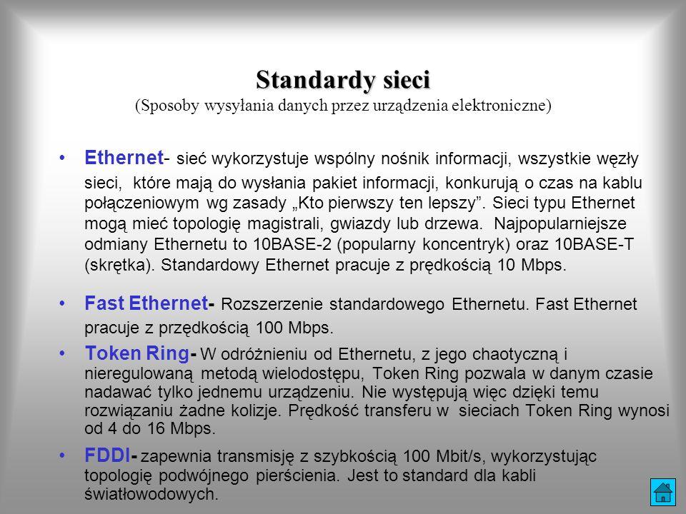 Standardy sieci Standardy sieci (Sposoby wysyłania danych przez urządzenia elektroniczne) Ethernet- sieć wykorzystuje wspólny nośnik informacji, wszys