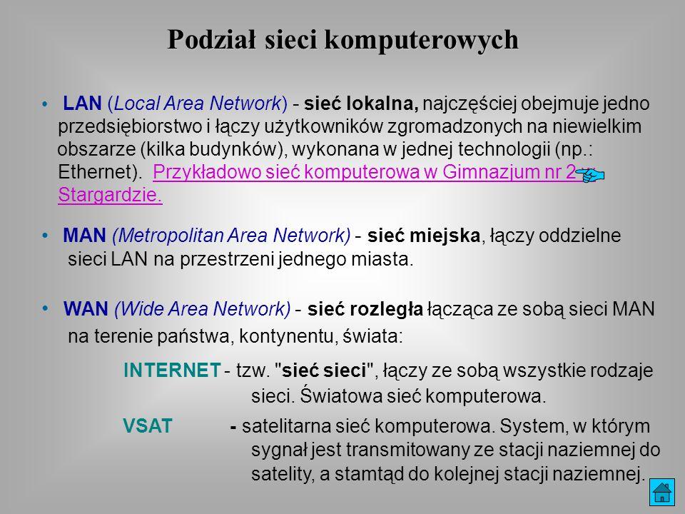 Podział sieci komputerowych LAN (Local Area Network) - sieć lokalna, najczęściej obejmuje jedno przedsiębiorstwo i łączy użytkowników zgromadzonych na