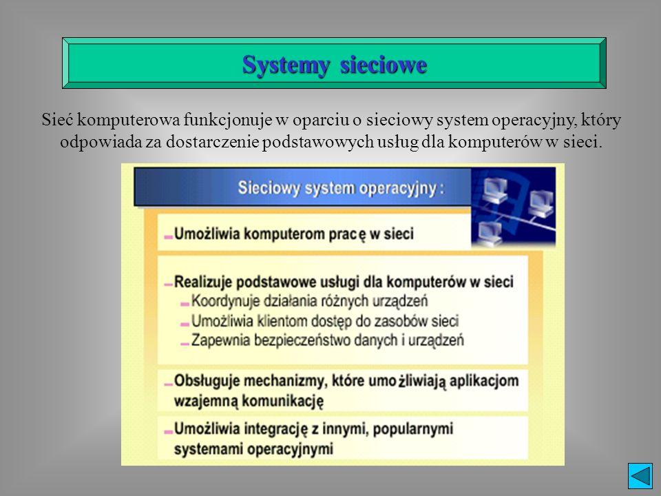 Serwery Serwery są komputerami, które dostarczają usługi i dane do komputerów klienckich.
