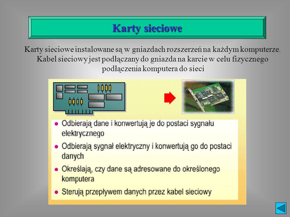 Karty sieciowe Karty sieciowe instalowane są w gniazdach rozszerzeń na każdym komputerze. Kabel sieciowy jest podłączany do gniazda na karcie w celu f