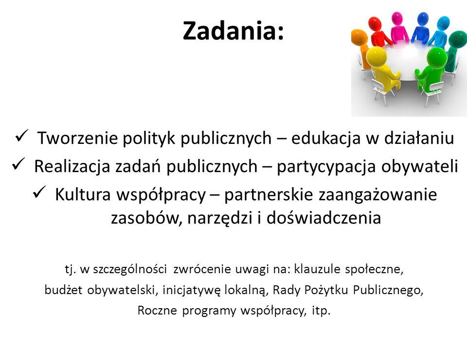 Zadania: Tworzenie polityk publicznych – edukacja w działaniu Realizacja zadań publicznych – partycypacja obywateli Kultura współpracy – partnerskie z