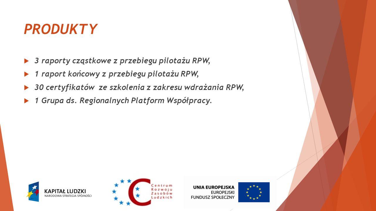 PRODUKTY 3 raporty cząstkowe z przebiegu pilotażu RPW, 1 raport końcowy z przebiegu pilotażu RPW, 30 certyfikatów ze szkolenia z zakresu wdrażania RPW
