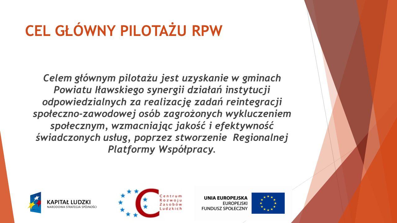 CELE SZCZEGÓŁOWE PILOTAŻU RPW Zwiększenie stopnia koordynacji usług reintegracji społeczno-zawodowej oraz wzrost poziomu współpracy pomiędzy: podmiotami odpowiedzialnymi za pomoc i reintegrację społeczną, a publicznymi służbami zatrudnienia na obszarze powiatu, jako partnerów (konsultantów) dla samorządu terytorialnego na szczeblu powiatu w realizacji zadań reintegracji społeczno-zawodowej.