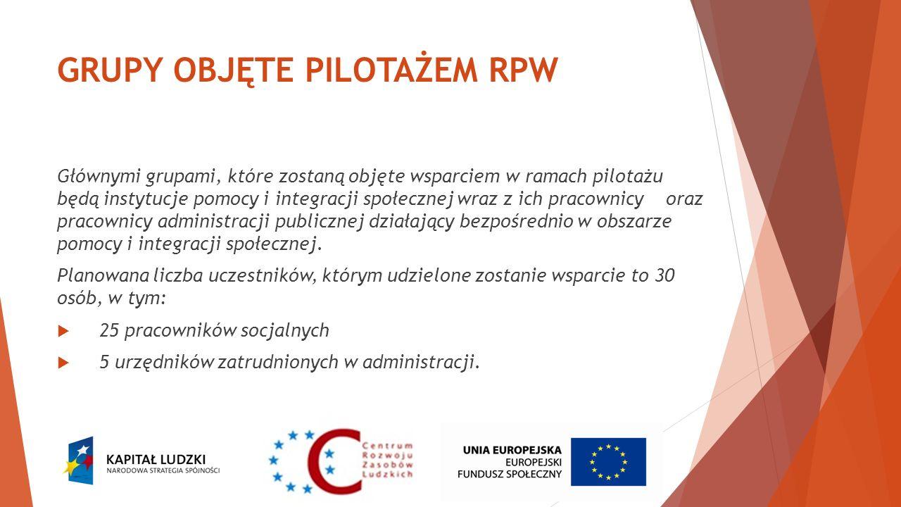DZIAŁANIA W PILOTAŻU Zadanie 1 Prezentacja modelu Regionalnej Platformy Współpracy Zadanie 2 Funkcjonowanie Regionalnej Platformy Współpracy Zadanie 3 Przygotowanie przez Grupę ds.