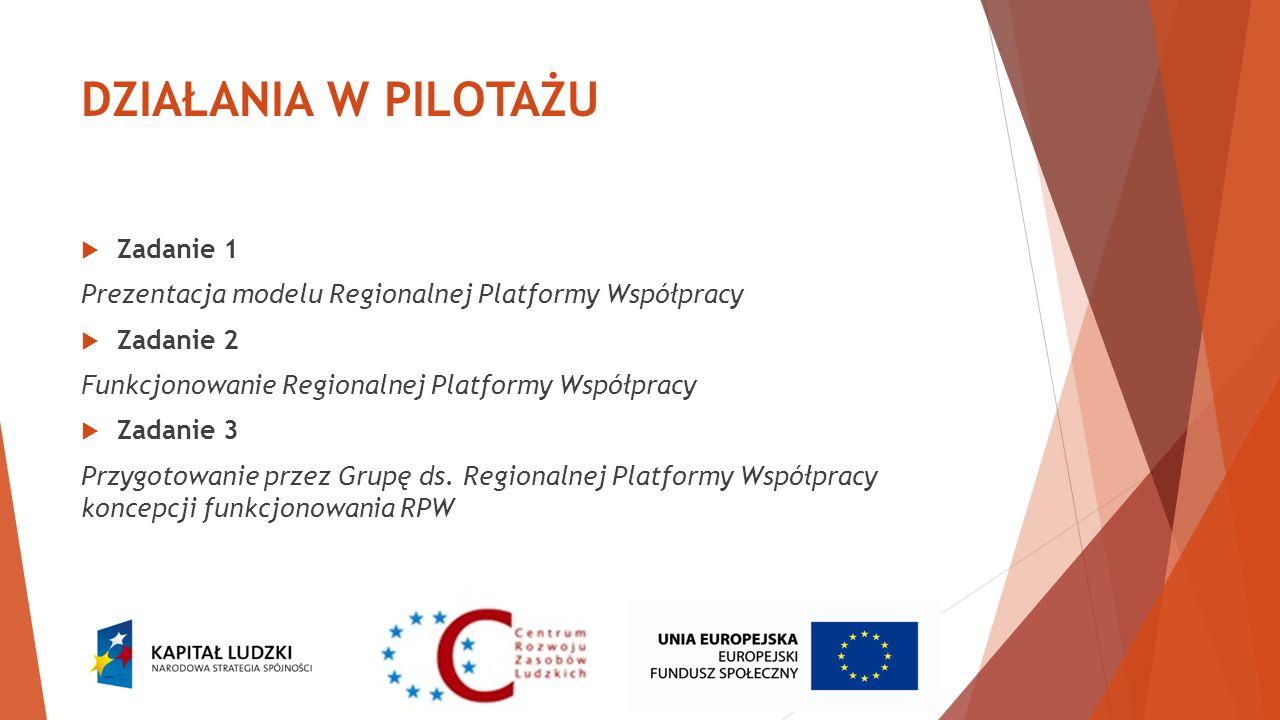 DZIAŁANIA W PILOTAŻU Zadanie 1 Prezentacja modelu Regionalnej Platformy Współpracy Zadanie 2 Funkcjonowanie Regionalnej Platformy Współpracy Zadanie 3