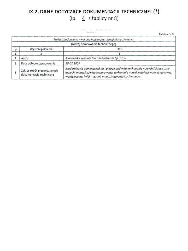 IX.2. DANE DOTYCZĄCE DOKUMENTACJI TECHNICZNEJ (*) (Ip. 4 z tablicy nr 8)