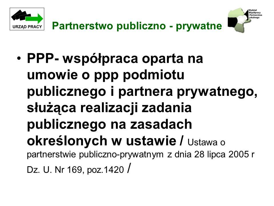 Partnerstwo publiczno - prywatne PPP- współpraca oparta na umowie o ppp podmiotu publicznego i partnera prywatnego, służąca realizacji zadania publicz