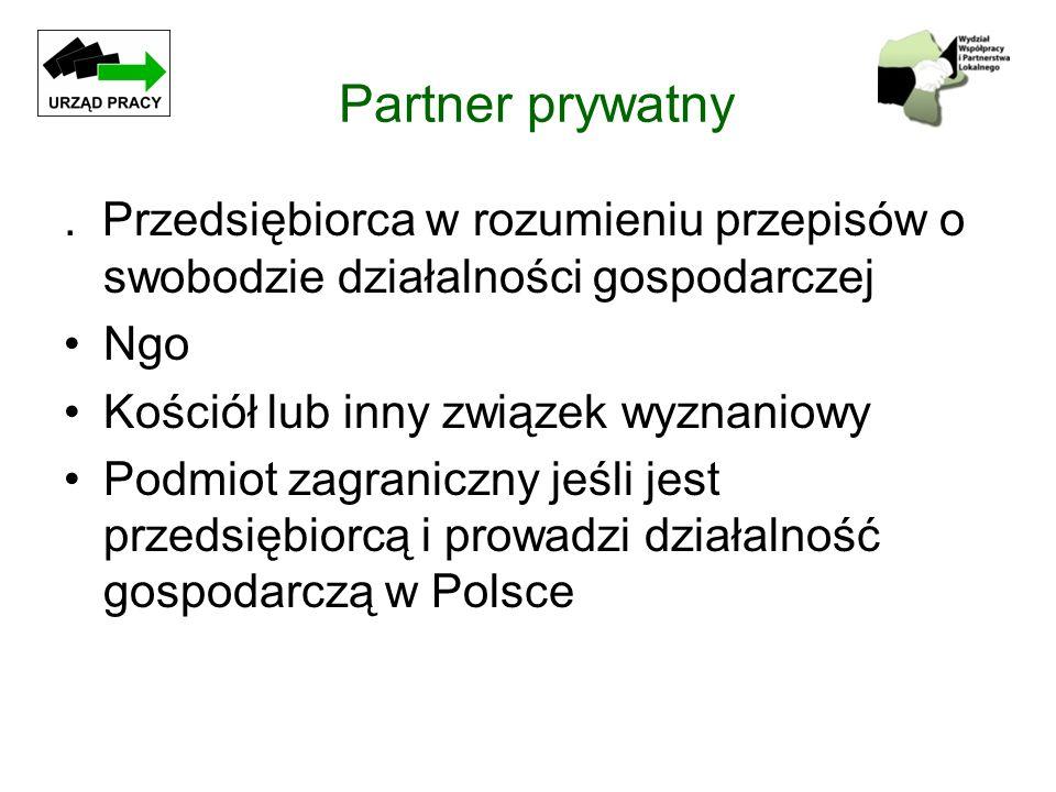 Dziękuję Państwu za uwagę Elżbieta Szymanik Wojewódzki Urząd Pracy w Warszawie Filia w Ciechanowie ul.
