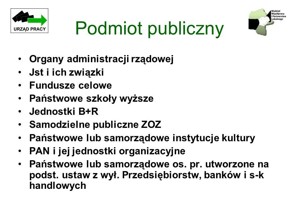 Ustawowe zasady ppp 1/2 Zawarcie umowy o ppp Podmioty wskazane w ustawie Realizacja zadania publicznego Przedmiotem umowy o ppp jest realizacja zadania publicznego przez partnera prywatnego na rzecz podmiotu publicznego za wynagrodzeniem