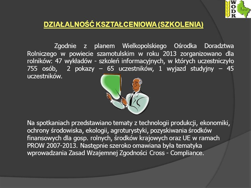 DZIAŁALNOŚĆ KSZTAŁCENIOWA (SZKOLENIA) Zgodnie z planem Wielkopolskiego Ośrodka Doradztwa Rolniczego w powiecie szamotulskim w roku 2013 zorganizowano dla rolników: 47 wykładów - szkoleń informacyjnych, w których uczestniczyło 755 osób, 2 pokazy – 65 uczestników, 1 wyjazd studyjny – 45 uczestników.