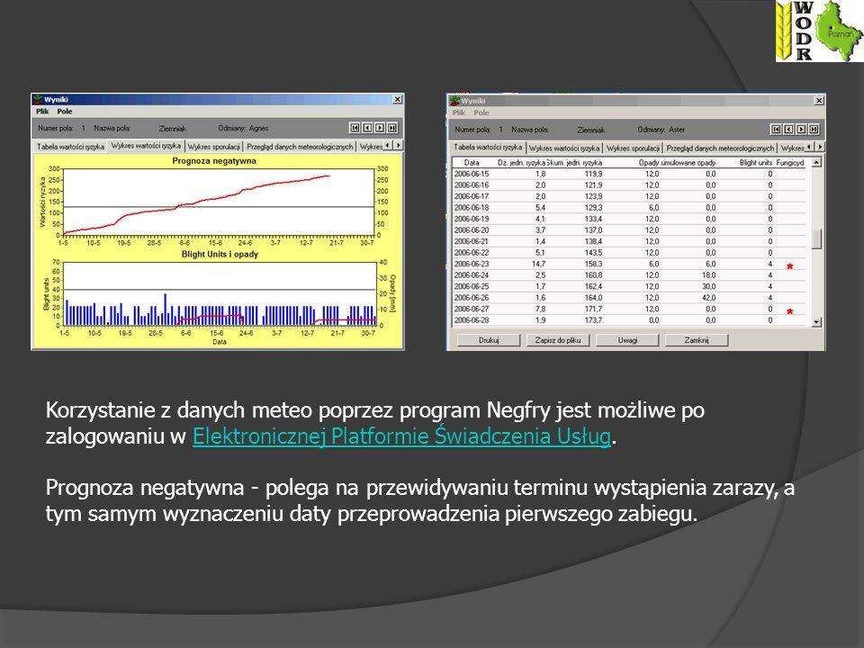 Korzystanie z danych meteo poprzez program Negfry jest możliwe po zalogowaniu w Elektronicznej Platformie Świadczenia Usług.Elektronicznej Platformie Świadczenia Usług Prognoza negatywna - polega na przewidywaniu terminu wystąpienia zarazy, a tym samym wyznaczeniu daty przeprowadzenia pierwszego zabiegu.