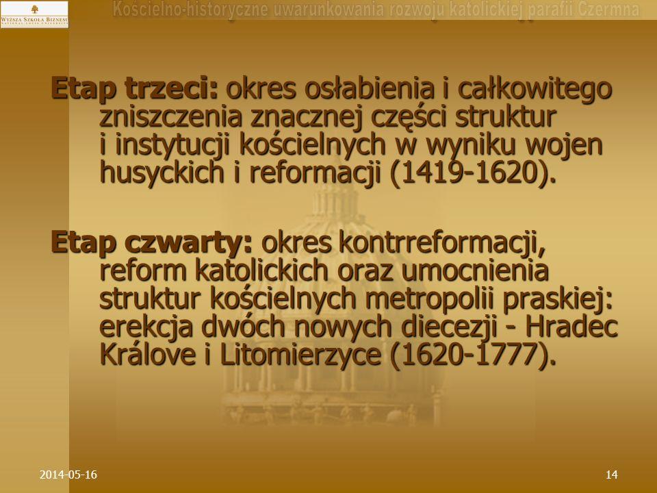 2014-05-1614 Etap trzeci: okres osłabienia i całkowitego zniszczenia znacznej części struktur i instytucji kościelnych w wyniku wojen husyckich i refo