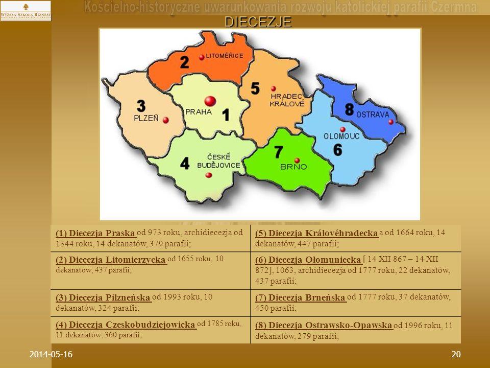 2014-05-1620 DIECEZJE (1) Diecezja Praska od 973 roku, archidiecezja od 1344 roku, 14 dekanatów, 379 parafii; (5) Diecezja Královéhradecka a od 1664 r