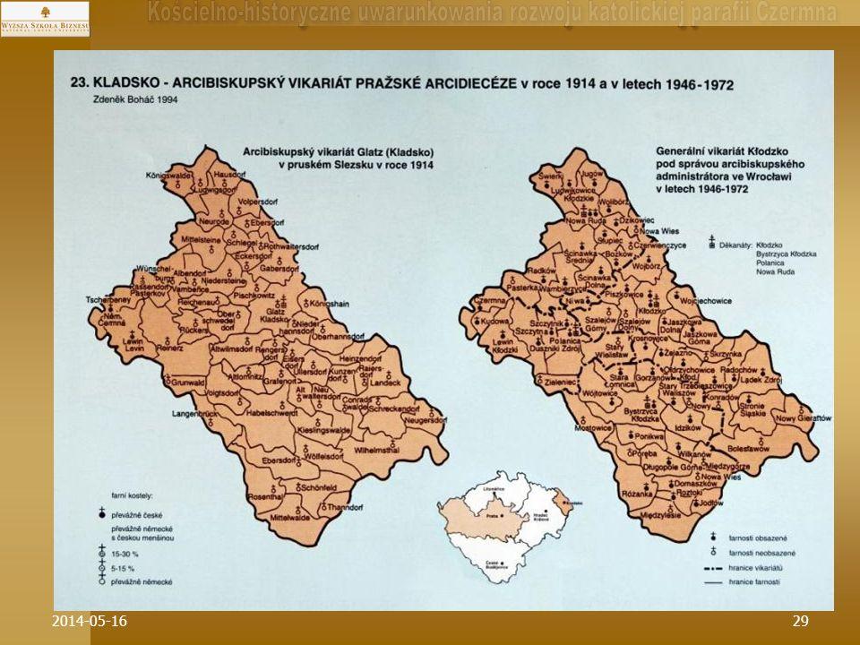 2014-05-1629 (5) Kulminacja separatystycznych zabiegów władz pruskich i bulla Piusa VII De salute animarum z 16 VII 1821 r. Bezpośrednio w kwestii Zie