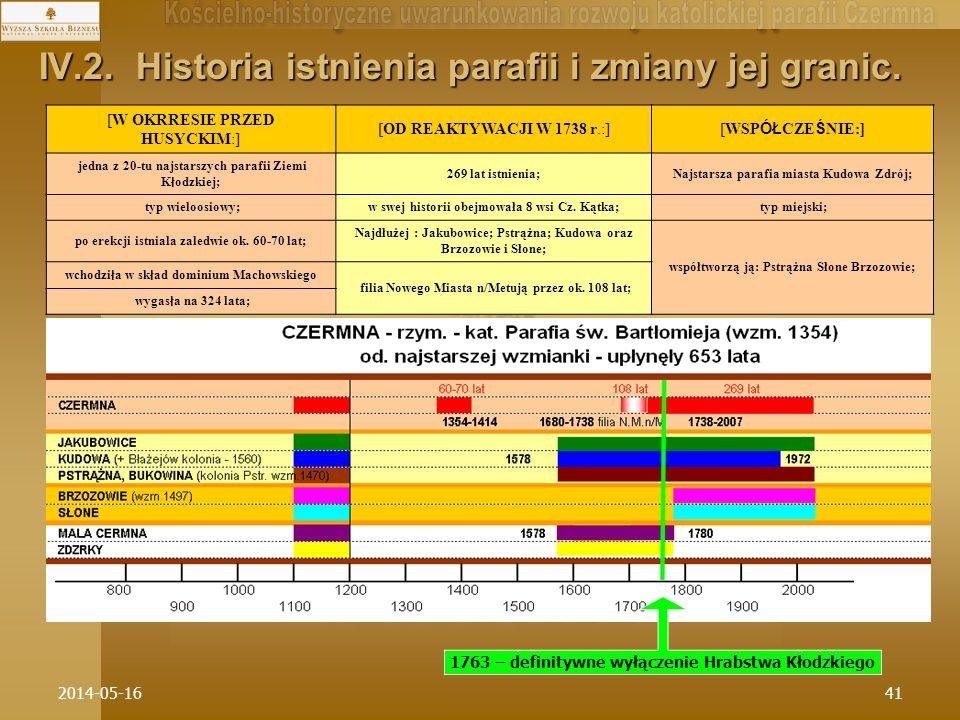 2014-05-1641 IV.2. Historia istnienia parafii i zmiany jej granic. [W OKRRESIE PRZED HUSYCKIM:] [OD REAKTYWACJI W 1738 r.:] [WSPÓŁCZEŚNIE:] jedna z 20