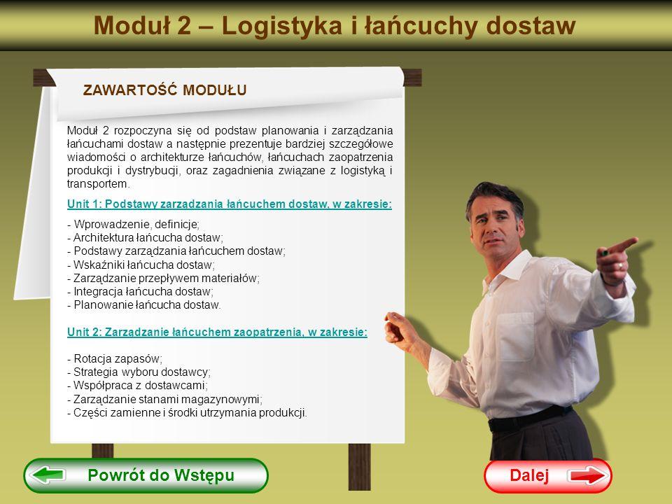 Moduł 2 – Logistyka i łańcuchy dostaw Dalej Powrót do Wstępu ZAWARTOŚĆ MODUŁU Moduł 2 rozpoczyna się od podstaw planowania i zarządzania łańcuchami do