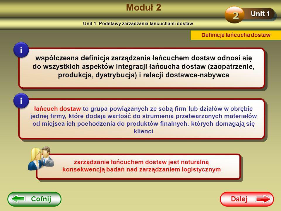Dalej Cofnij Moduł 2 Unit 1 2 Definicja łańcucha dostaw zarządzanie łańcuchem dostaw jest naturalną konsekwencją badań nad zarządzaniem logistycznym w