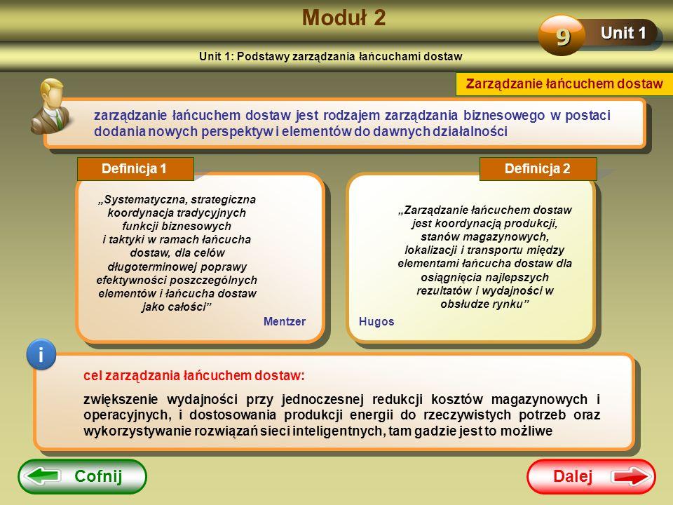 Dalej Cofnij Moduł 2 Unit 1 9 Zarządzanie łańcuchem dostaw cel zarządzania łańcuchem dostaw: zwiększenie wydajności przy jednoczesnej redukcji kosztów