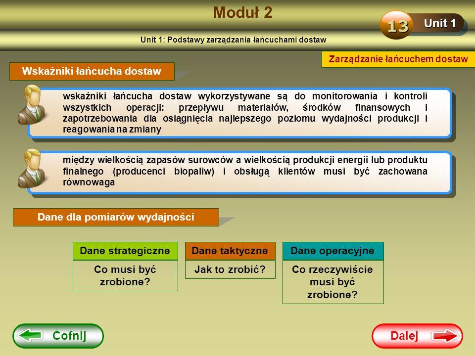 Dalej Cofnij Moduł 2 Unit 1 13 Zarządzanie łańcuchem dostaw Wskaźniki łańcucha dostaw wskaźniki łańcucha dostaw wykorzystywane są do monitorowania i k