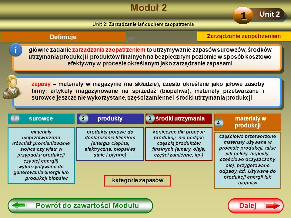 Dalej Powrót do zawartości Modułu Moduł 2 Unit 2: Zarządzanie łańcuchem zaopatrzenia Unit 2 1 i główne zadanie zarządzania zaopatrzeniem to utrzymywan