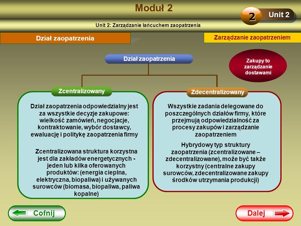 Dalej Cofnij Moduł 2 Unit 2 2 Zarządzanie zaopatrzeniem Dział zaopatrzenia Dział zaopatrzenia odpowiedzialny jest za wszystkie decyzje zakupowe: wielk