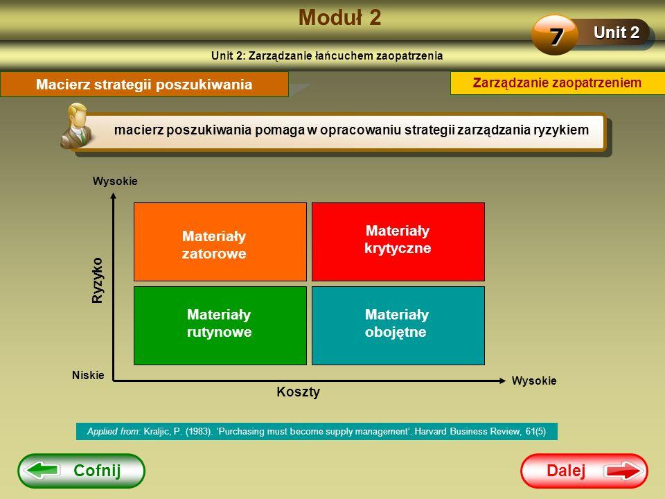 Dalej Cofnij Moduł 2 Unit 2 7 Macierz strategii poszukiwania macierz poszukiwania pomaga w opracowaniu strategii zarządzania ryzykiem Applied from: Kr