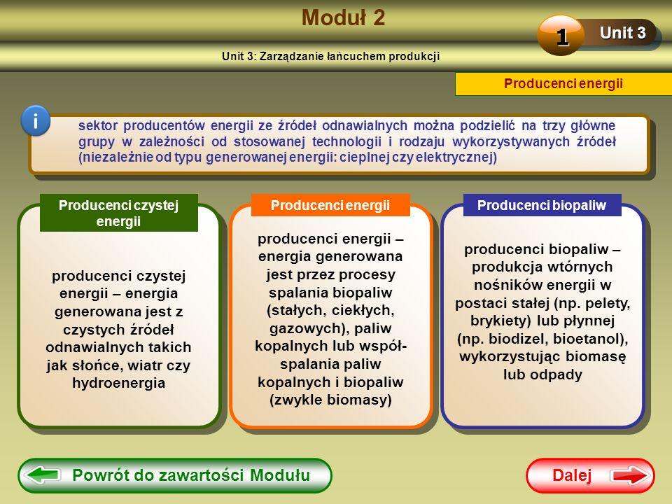 Dalej Moduł 2 Unit 3: Zarządzanie łańcuchem produkcji Unit 3 1 Producenci energii sektor producentów energii ze źródeł odnawialnych można podzielić na
