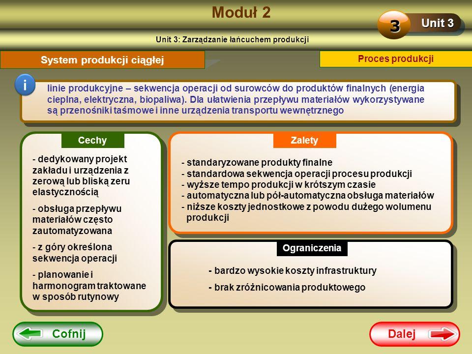 Dalej Cofnij Moduł 2 Unit 3 3 System produkcji ciągłej Proces produkcji linie produkcyjne – sekwencja operacji od surowców do produktów finalnych (ene