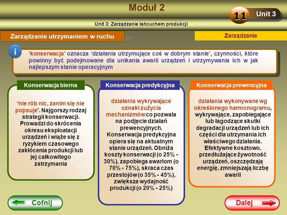 Dalej Cofnij Moduł 2 Unit 3 11 Zarządzanie konserwacja oznacza działania utrzymujące coś w dobrym stanie, czynności, które powinny być podejmowane dla