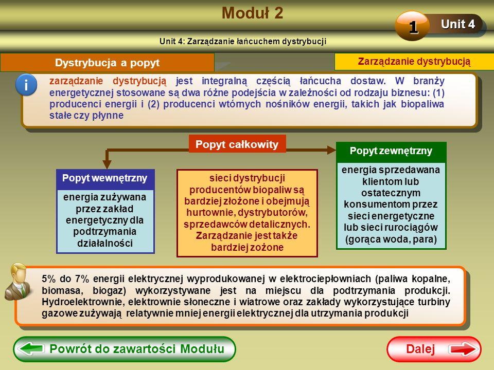 Dalej Moduł 2 Unit 4: Zarządzanie łańcuchem dystrybucji Unit 4 1 Zarządzanie dystrybucją Dystrybucja a popyt zarządzanie dystrybucją jest integralną c