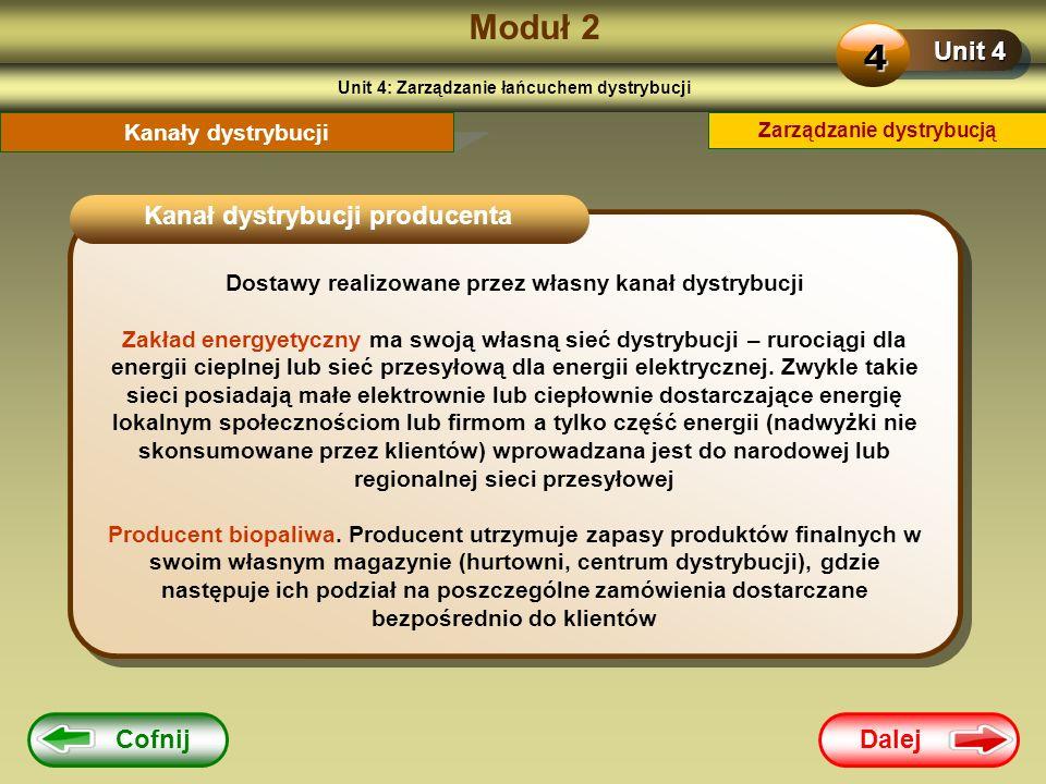 Dalej Cofnij Moduł 2 Unit 4 4 Zarządzanie dystrybucją Kanały dystrybucji Dostawy realizowane przez własny kanał dystrybucji Zakład energyetyczny ma sw