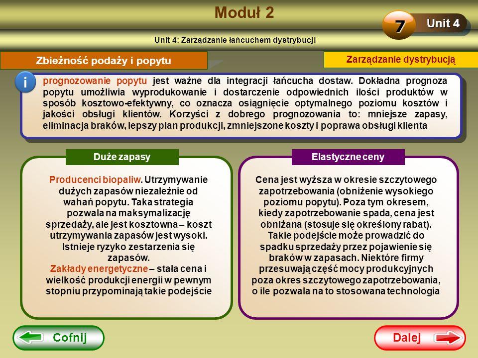 Dalej Cofnij Moduł 2 Unit 4 7 Zarządzanie dystrybucją Zbieżność podaży i popytu prognozowanie popytu jest ważne dla integracji łańcucha dostaw. Dokład