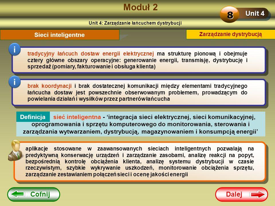 Dalej Cofnij Moduł 2 Unit 4 8 Zarządzanie dystrybucją Sieci inteligentne tradycyjny łańcuch dostaw energii elektrycznej ma strukturę pionową i obejmuj