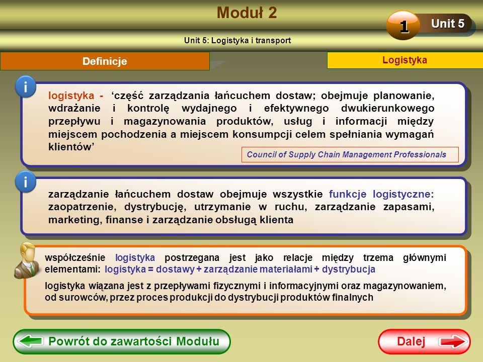 Dalej Moduł 2 Unit 5: Logistyka i transport Unit 5 1 Logistyka Definicje logistyka -część zarządzania łańcuchem dostaw; obejmuje planowanie, wdrażanie