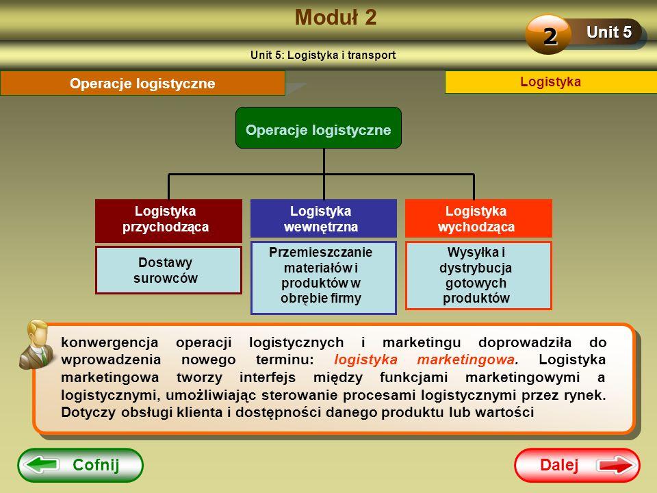 Dalej Cofnij Moduł 2 Unit 5 2 Logistyka Operacje logistyczne konwergencja operacji logistycznych i marketingu doprowadziła do wprowadzenia nowego term