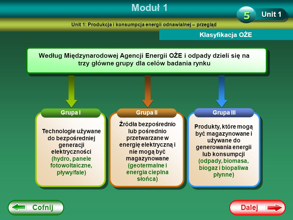 Dalej Cofnij Moduł 1 Unit 1 5 Klasyfikacja OŹE Według Międzynarodowej Agencji Energii OŹE i odpady dzieli się na trzy główne grupy dla celów badania r